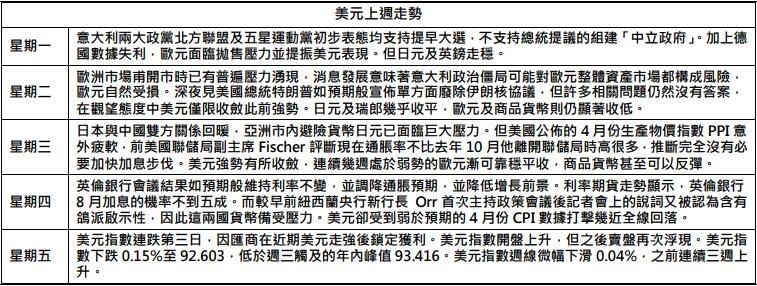 英皇金融_www.jyt.com.hk