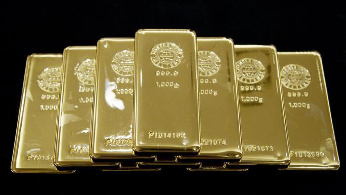 11.20黃金價格走勢預測:美國封鎖升級、美聯儲拒絕刺激加碼,黃金空頭迎接金價暴跌