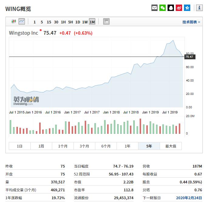 (京東和拼多多月活用戶數對比,製圖:Investing.com)