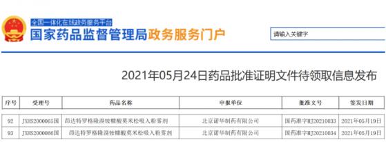 諾華(NVS.US)茚達特羅格隆溴铵糠酸莫米松吸入粉霧劑于中國獲批,主要用于治療哮喘症狀的不受控制